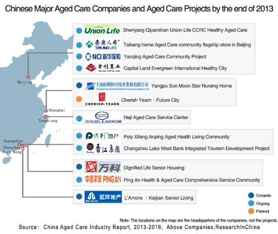 china aged care [106 pages report] check for discount on china aged care industry report, 2013-2016 report by research in china currently, china has entered the accelerated aging period.