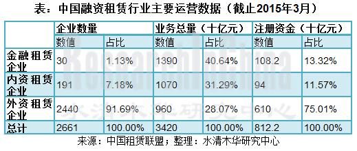融资租赁行业_副本.png